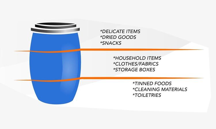 نحوه بسته بندی محصولات در بشکه