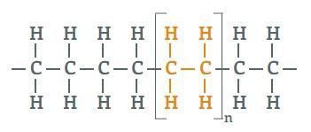 ساختار پلی اتیلن
